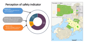 the statistical analysis mapping of the 2nd and 5th municipal departments in piraeus